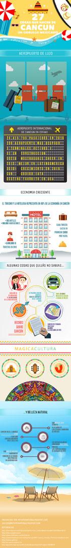 Infografía Qué hacer en Cancún